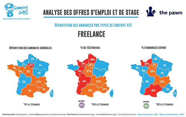 Infographie analyse freelance esport jeu vidéo